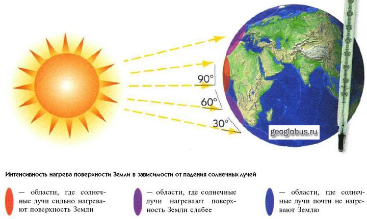 http://geoglobus.ru/earth/geo5/zw10.JPG