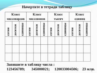 Начертите в тетради таблицу Запишите в таблицу числа : 123456789; 345000021;