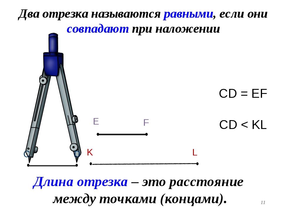 C D E F L K CD = EF CD < KL Два отрезка называются равными, если они совпадаю...