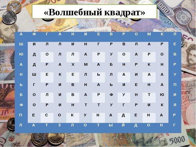 «Волшебный квадрат» АФГАНИЕВРОМКЛ ШИЛЛИНГРВЛАРЕ ЮДО...