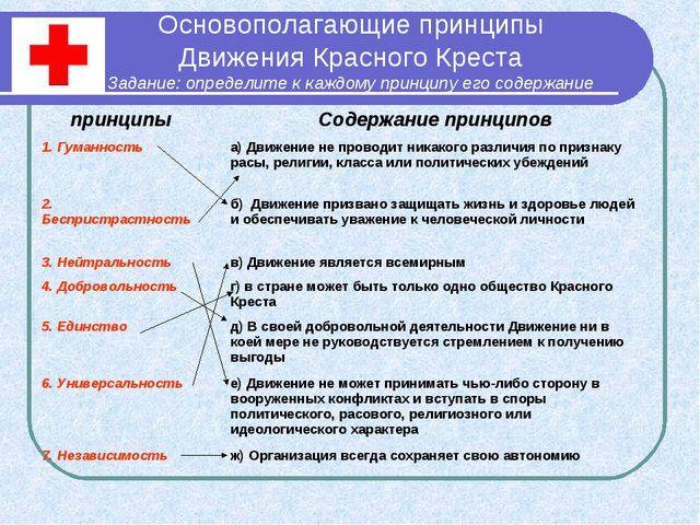 Основополагающие принципы Движения Красного Креста Задание: определите к кажд...