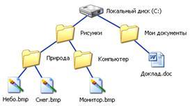 http://www.klyaksa.net/htm/kopilka/uroki1/images/image1307.jpg