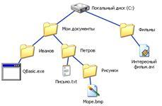 http://www.klyaksa.net/htm/kopilka/uroki1/images/image1306.jpg