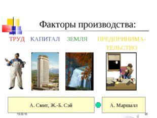 Факторы производства: ТРУД КАПИТАЛ ЗЕМЛЯ ПРЕДПРИНИМА- ТЕЛЬСТВО А. Смит, Ж.-Б.