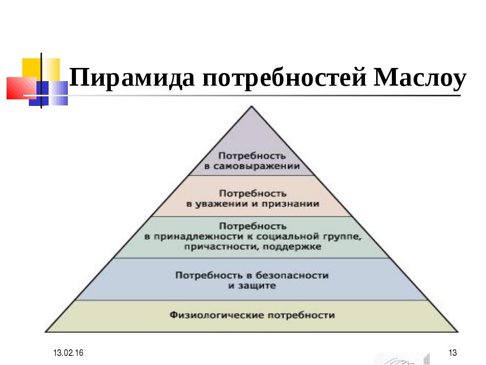 Пирамида потребностей Маслоу * *