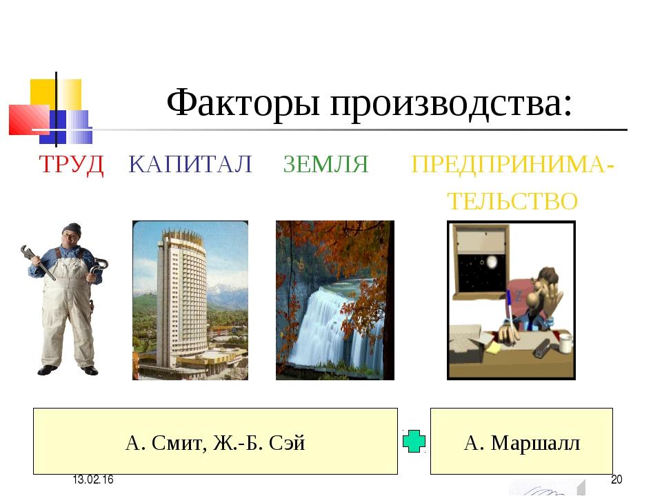 Факторы производства: ТРУД КАПИТАЛ ЗЕМЛЯ ПРЕДПРИНИМА- ТЕЛЬСТВО А. Смит, Ж.-Б....