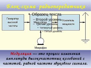 Блок-схема радиопередатчика Модуляция — это процесс изменения амплитуды высок