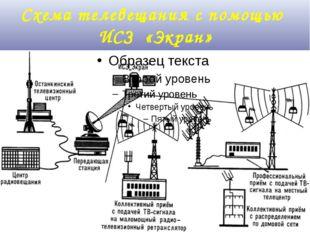 Схема телевещания с помощью ИСЗ «Экран» 26 октября 1976 года в Советском Союз