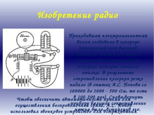 Изобретение радио Приходившая электромагнитная волна создавала в когерере пер