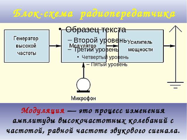 Блок-схема радиопередатчика Модуляция — это процесс изменения амплитуды высок...