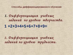Оценка успеха Одинаковыми буквами обозначены одинаковые цифры, разными – разн