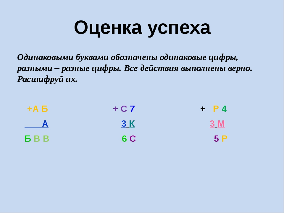 3. Дифференциация заданий по объему учебного материала. 4. Дифференциация ра...