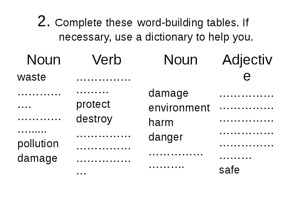 2. Complete these word-building tables. If necessary, use a dictionary to hel...