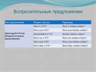 Вопросительные предложения Тип предложения Форма глагола Примеры Interrogativ