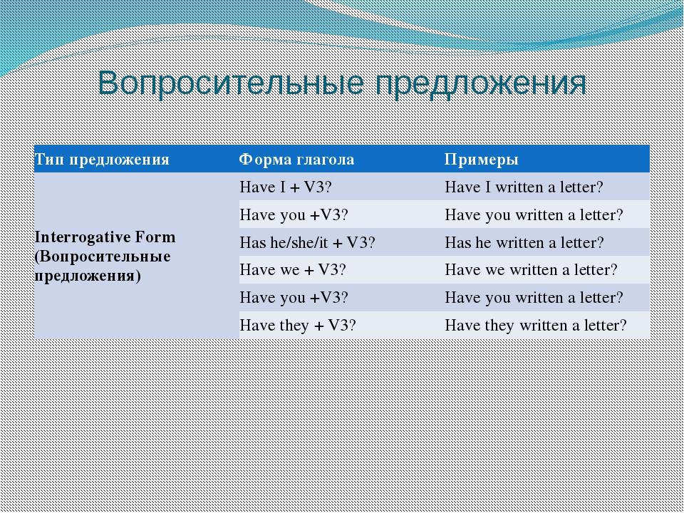 Вопросительные предложения Тип предложения Форма глагола Примеры Interrogativ...