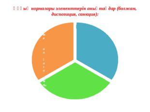 Құқық нормалары элементтерін анықтаңдар (болжам, диспозиция, санкция):