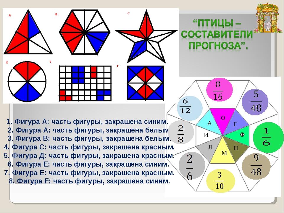 1. Фигура А: часть фигуры, закрашена синим. 2. Фигура А: часть фигуры, закраш...