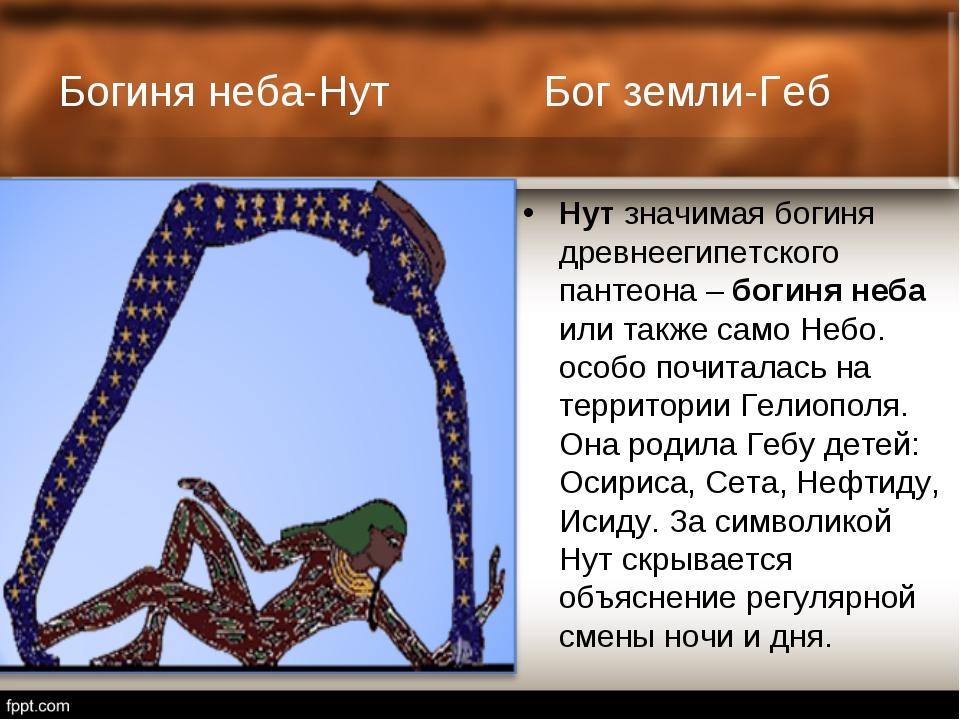Богиня неба-Нут Бог земли-Геб Нут значимая богиня древнеегипетского пантеона...