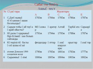 Сабақты бекіту Ашық тест № Сұрақтары Жауаптары А В С Д Е 1 С.Датұлының тұтқын