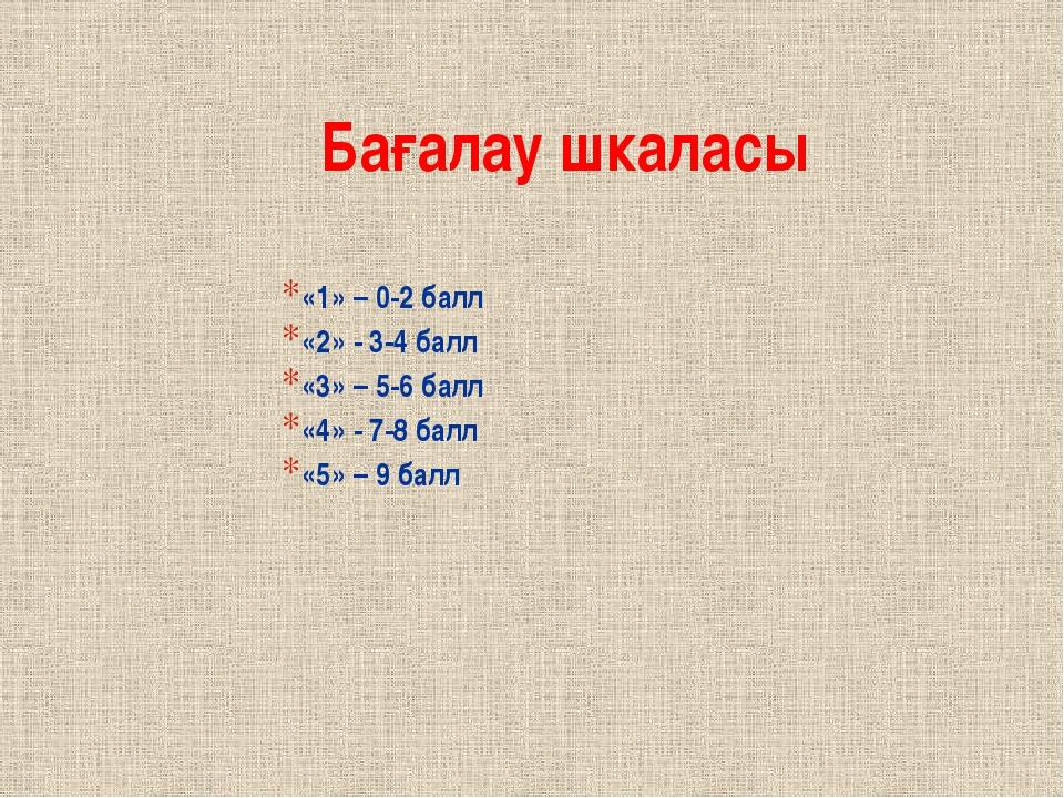 Бағалау шкаласы «1» – 0-2 балл «2» - 3-4 балл «3» – 5-6 балл «4» - 7-8 балл «...