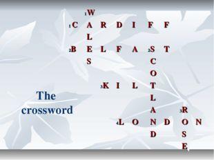 The crossword 1W 1 C ARDIFF  L 2B ELFA2ST  S