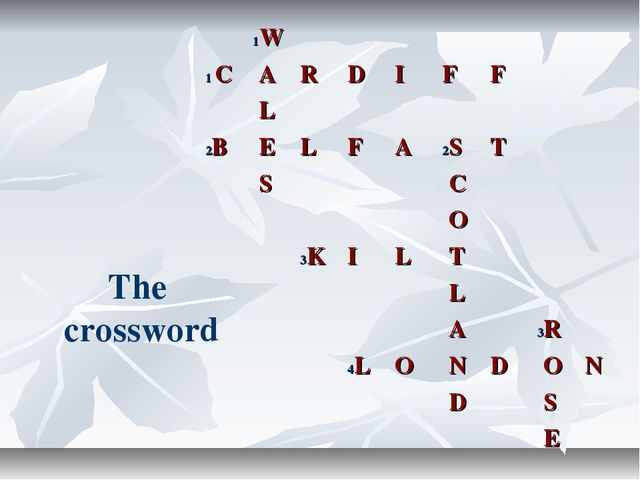 The crossword 1W 1 C ARDIFF  L 2B ELFA2ST  S...