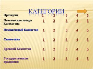 Президент1_2345 Поэтические звезды Казахстана1 2345 Независимый Каз