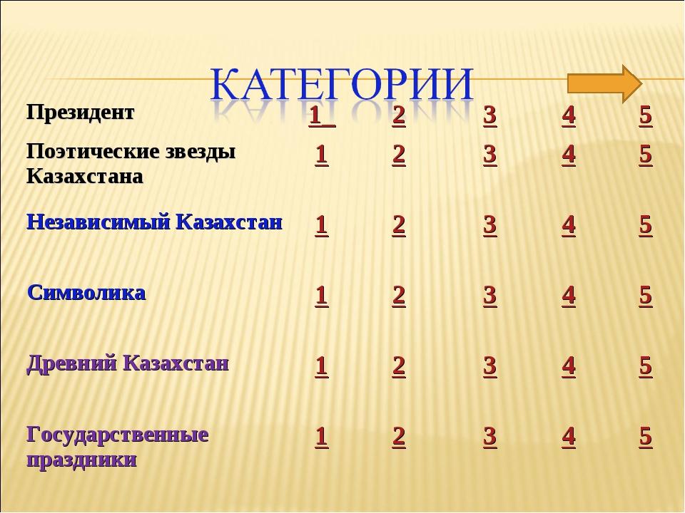 Президент1_2345 Поэтические звезды Казахстана1 2345 Независимый Каз...