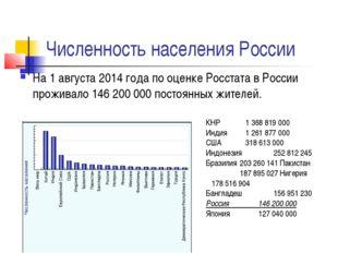 Численность населения России На 1 августа 2014 года по оценке Росстата в Росс