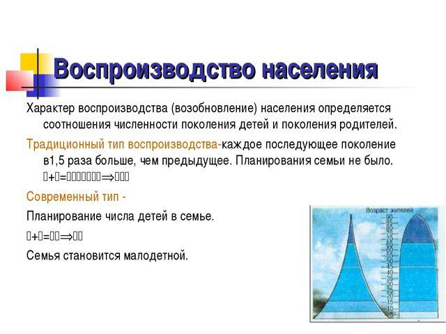 Воспроизводство населения Характер воспроизводства (возобновление) населения...
