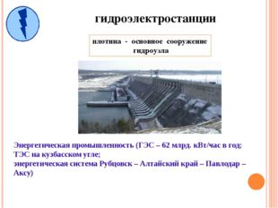 гидроэлектростанции плотина - основное сооружение гидроузла Энергетическая пр
