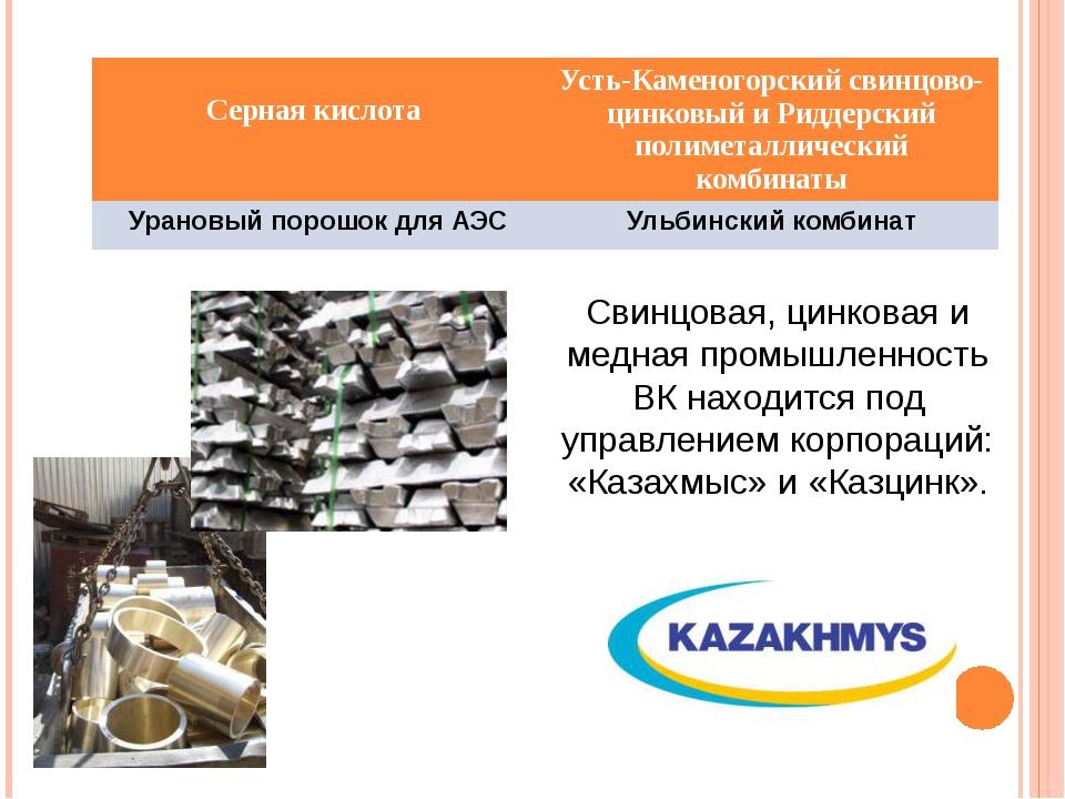 Свинцовая, цинковая и медная промышленность ВК находится под управлением корп...