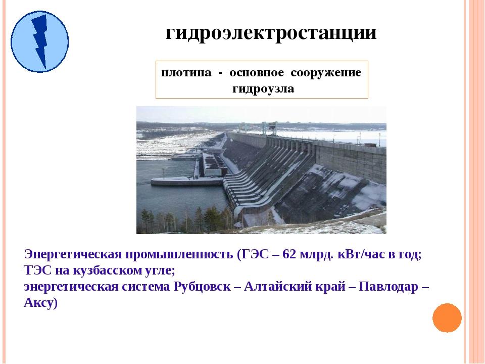 гидроэлектростанции плотина - основное сооружение гидроузла Энергетическая пр...
