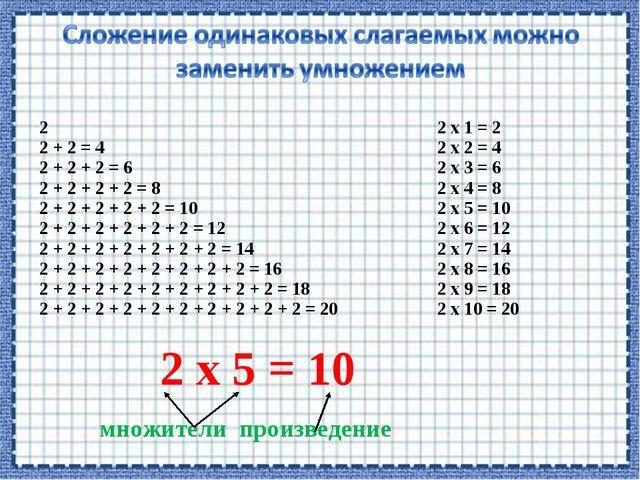 2 2 + 2 = 4 2 + 2 + 2 = 6 2 + 2 + 2 + 2 = 8 2 + 2 + 2 + 2 + 2 = 10 2 + 2 + 2...