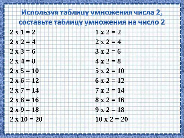 2 х 1 = 2 2 х 2 = 4 2 х 3 = 6 2 х 4 = 8 2 х 5 = 10 2 х 6 = 12 2 х 7 = 14 2 х...