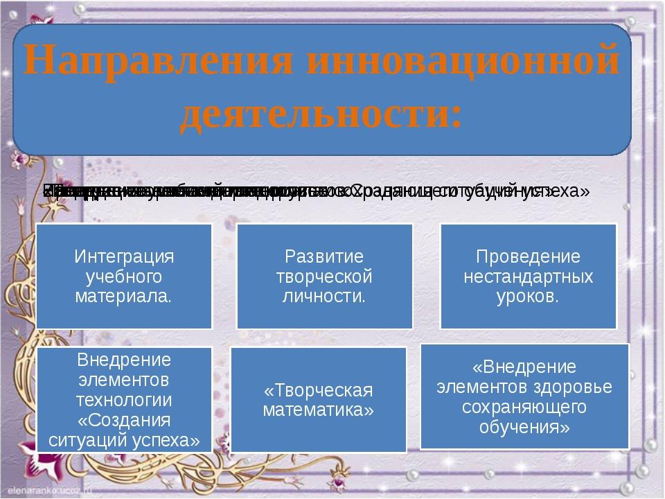Направления инновационной деятельности: