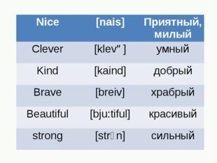 Nice [nais] Приятный, милый Clever [klevə] умный Kind [kaind] добрый Brave [b