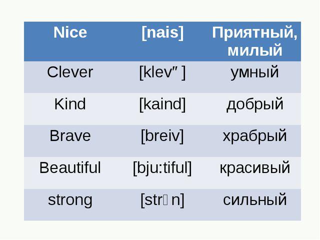 Nice [nais] Приятный, милый Clever [klevə] умный Kind [kaind] добрый Brave [b...