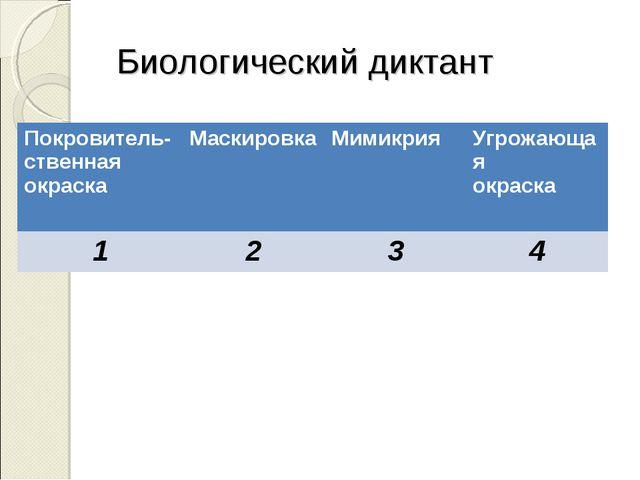 Биологический диктант     Покровитель- ственная окраскаМаскировкаМим...