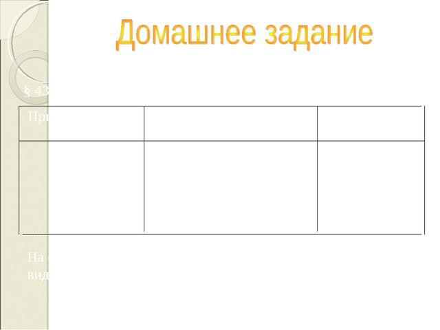 Приспособление Характеристика § 43, заполнить таблицу Примеры На формате А-3...