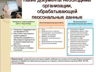 Какие документы необходимы организации, обрабатывающей персональные данные