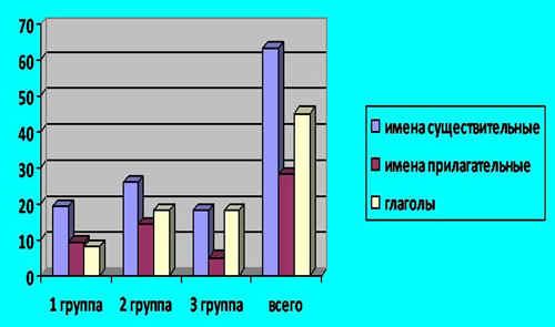 http://festival.1september.ru/articles/647195/09.JPG