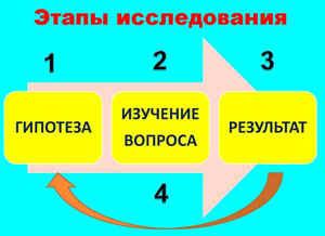 http://festival.1september.ru/articles/647195/10.JPG