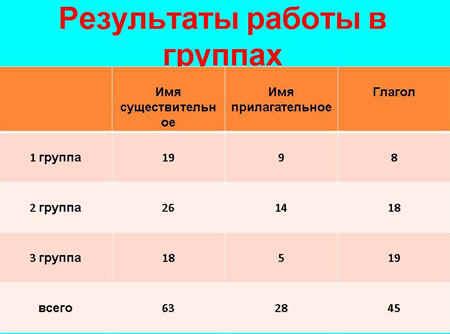 http://festival.1september.ru/articles/647195/08.JPG