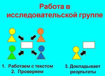 http://festival.1september.ru/articles/647195/07.JPG