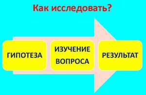 http://festival.1september.ru/articles/647195/04.JPG
