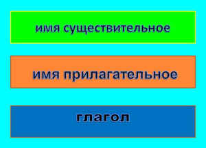http://festival.1september.ru/articles/647195/05.JPG