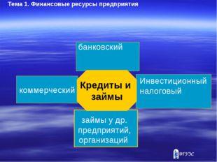 коммерческий Кредиты и займы банковский Инвестиционный налоговый займы у др.