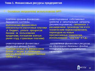 * Основные направления использования ФРП Тема 1. Финансовые ресурсы предприят