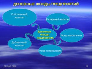ВГУЭиС, 2003 * ДЕНЕЖНЫЕ ФОНДЫ ПРЕДПРИЯТИЙ  Собственный капитал Фонд потребле